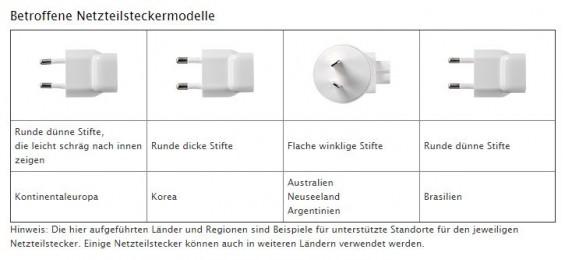 Die betroffenen Netzteilsteckermodelle (Grafik Apple)