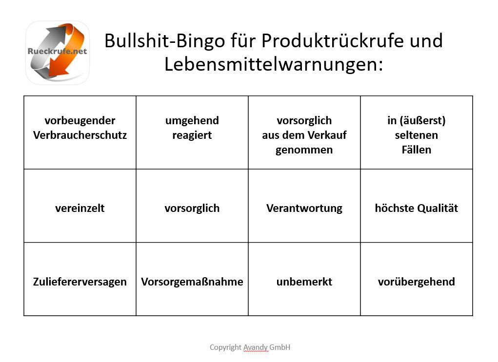Bullshit Bingo Bei Produktrückrufen Nimmt Weiter Zu Aktuelle Rückrufe